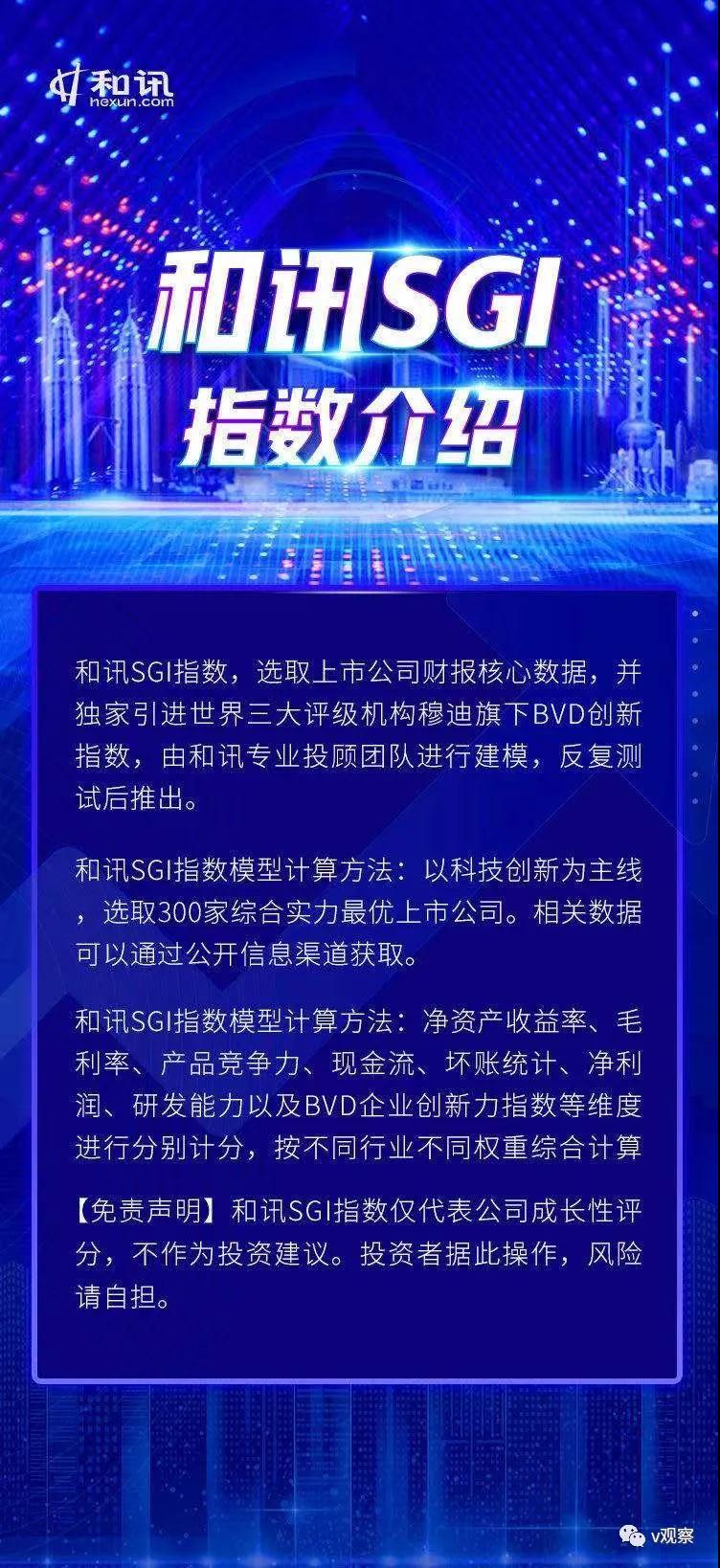 和讯SGI公司 江苏北人SGI指数最新评分56分,利润增长率一度跌到-254%
