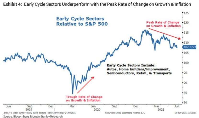 长期美债收益率为何突然大跌?高盛:美联储可能又错了