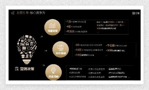 时趣荣膺21届IAI「年度数字营销公司」称号!