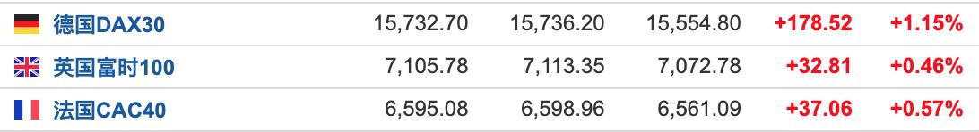 美股盘前:三大期指涨跌不一 银行股盘前走高