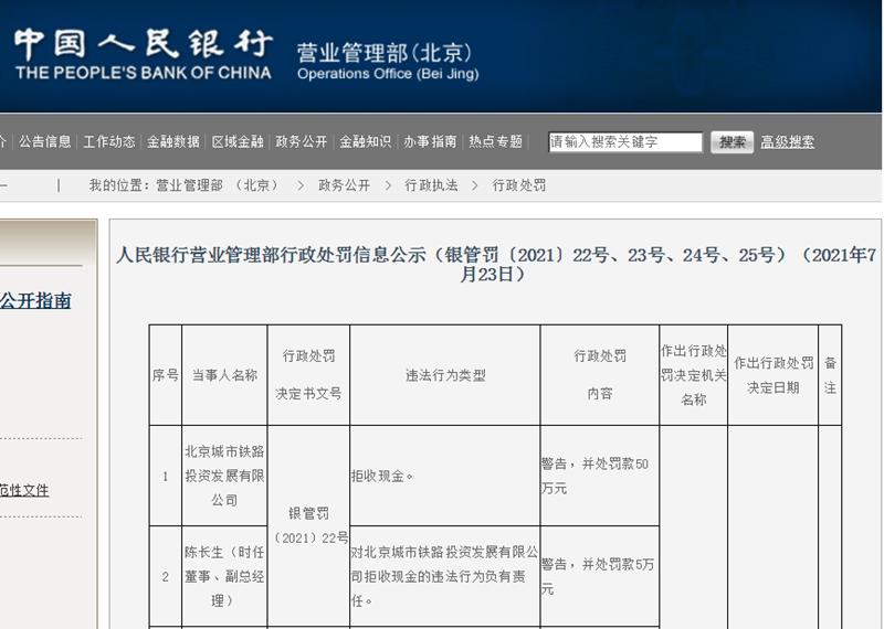 因拒收现金 北京城市铁路投资发展有限公司遭罚50万元