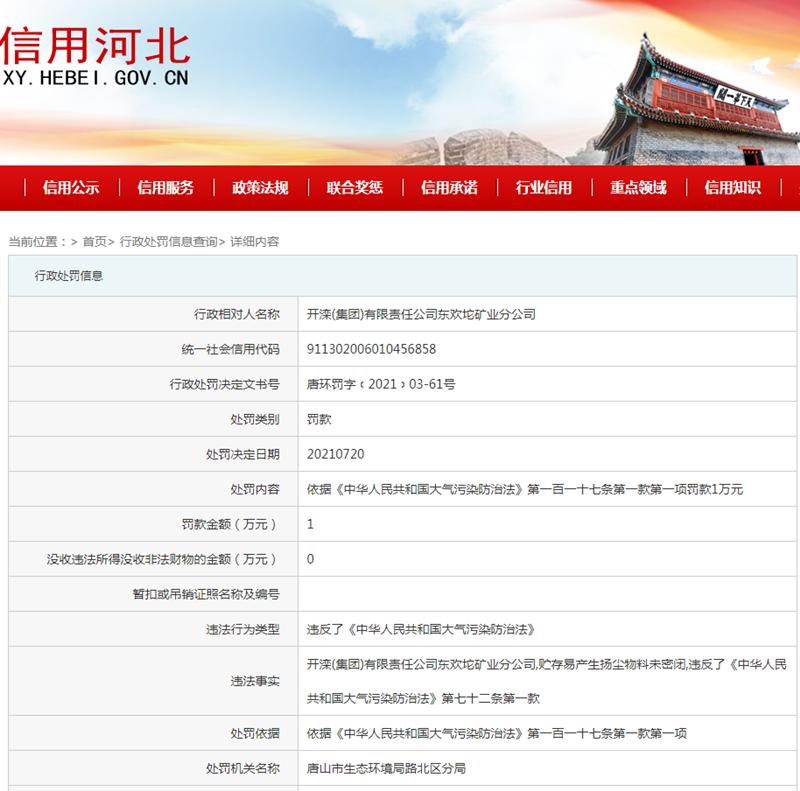 """开滦集团旗下一分公司违反""""大气污染防治法""""遭罚1万元"""
