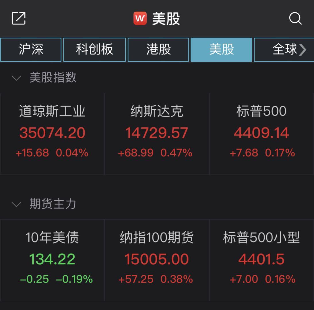 美股小幅高开道指涨0.16%,好未来涨超13%