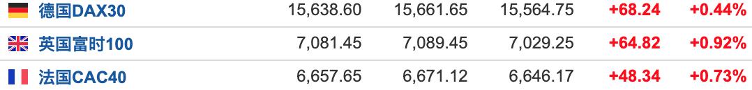 股票gdp_美股盘前:美国二季度GDP不如预期纳指盘前跌幅扩大