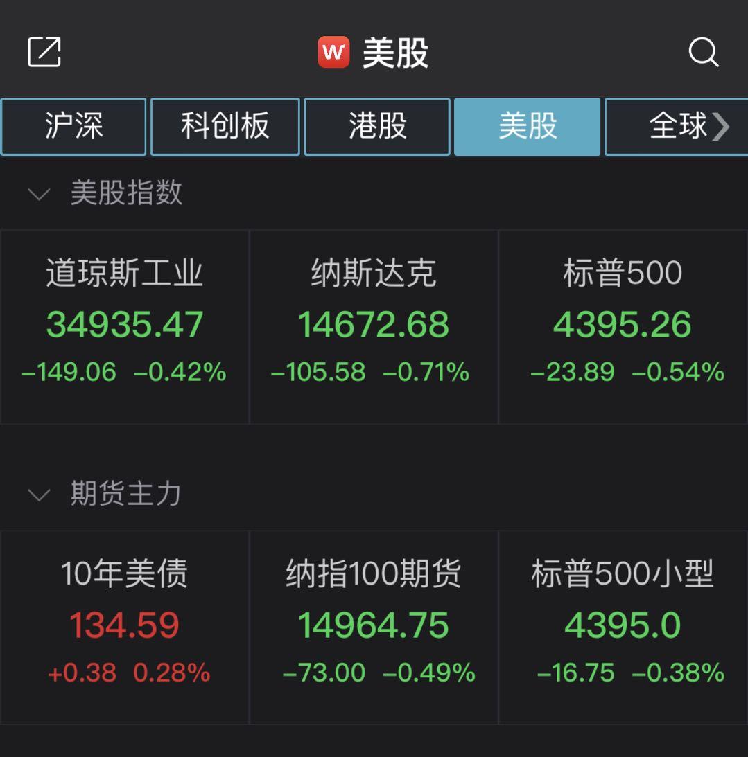 美股7月收官:道指累涨1.25%,标普500连续6个月上涨