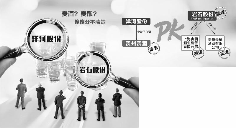"""撞名洋河股份子公司 岩石股份更名""""贵酒""""惹争议"""
