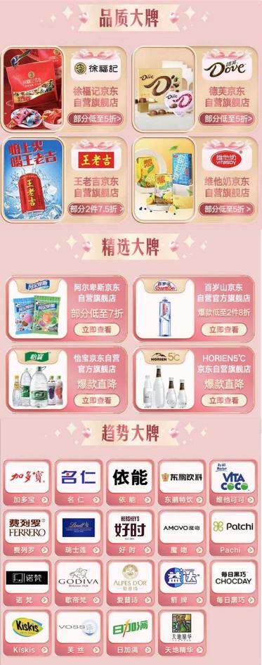 京东超市糖巧品类七夕大促收官:单品三强诞生 礼盒IP联名款受关注