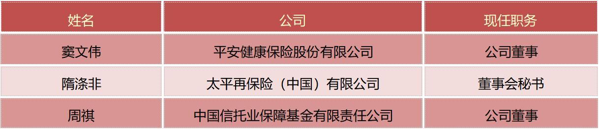 保险一周人事变动(8.21-8.27)