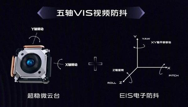 vivo做了一块V1芯片 但影像不止是它的唯一追求