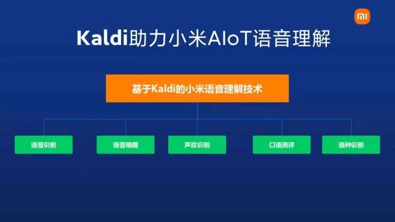 Daniel Povey:明年年初或有望将新一代Kaldi应用于小米产品