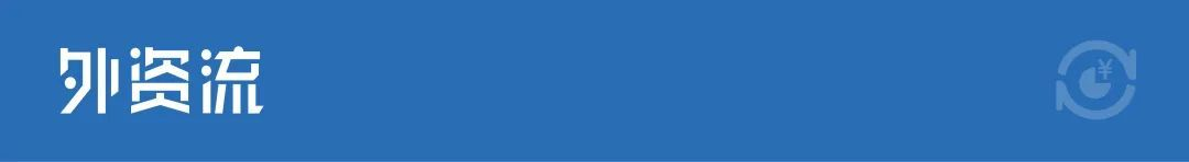早财经丨四部门对美团、饿了么、滴滴等保障劳动者权益开展联合指导;北交所第二批业务规则出炉;银保监会决定开展养老理财产品试点