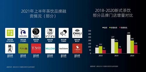 《2021新式茶饮发展研究报告》发布,客如云引领品牌数智化升级