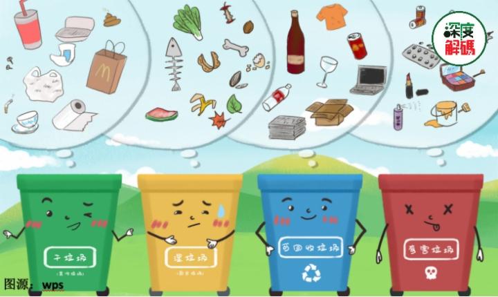 百亿新赛道之可降解塑料|小赛道蕴含大市场,行业迎来布局新契机!