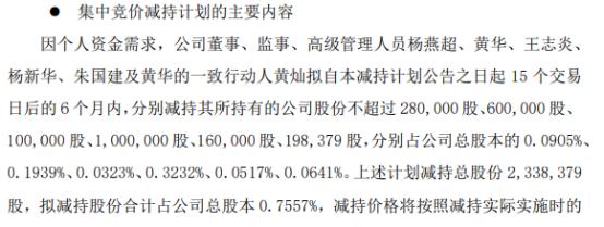 四方科技股东及董监高拟合计减持不超233.84万股公司股份上半年公司净利7923.62万