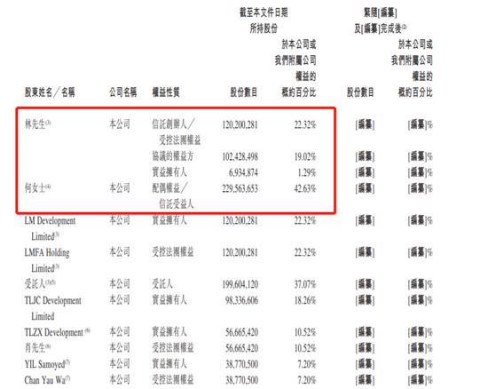 AI狂潮来袭,四小龙之后,这只股被腾讯红杉投资,马明哲、郭广昌都来了!