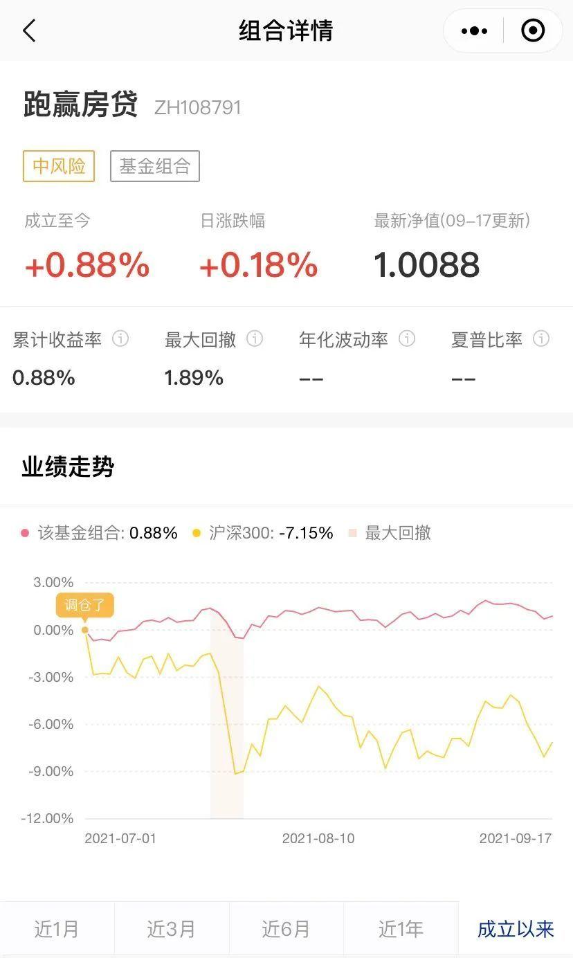 本周下跌0.8%,周期倒了?