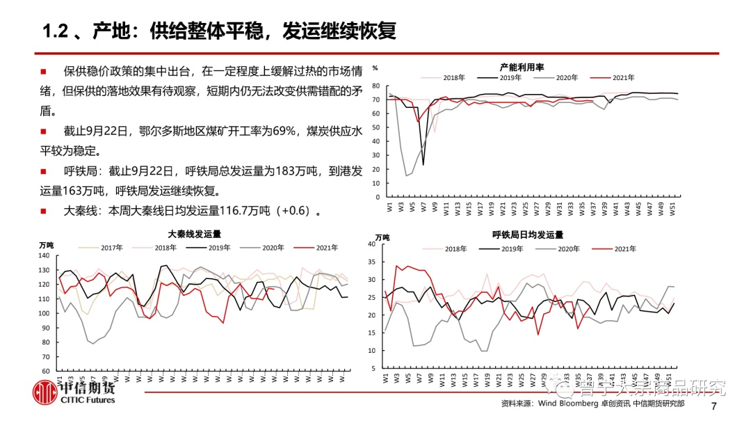 【动力煤】缺口逐渐收窄,煤价高位震荡——周报20210926