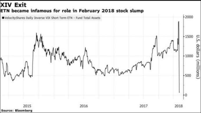 "SEC放行杠杆波动率指数ETF,""波动率末日""已成历史?"