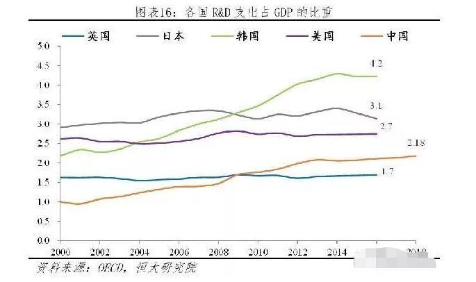 阳江2020年GDP总量_2010年前的阳江鸳鸯湖