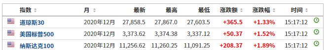 「阿斯利康好进吗」亚市资讯播报:阿斯利康恢复试验振奋市场