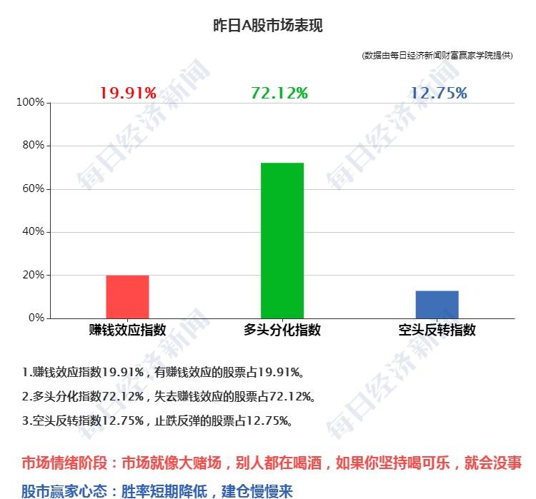 福建2020以来GDP_福建第7 31省份2020年GDP出炉(2)